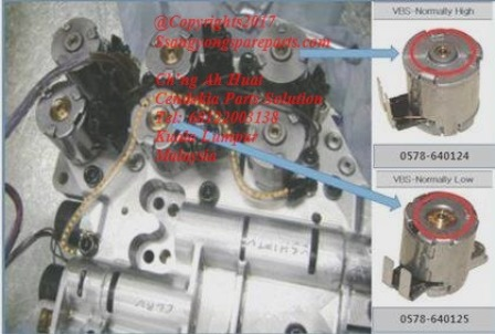 0578-640124 Solenoid Assy 3 Variable Bleed NH Kyron Actyon Sports 2 Korando C Actyon Sports 1 M78 M11 6Speed Transmission DSI